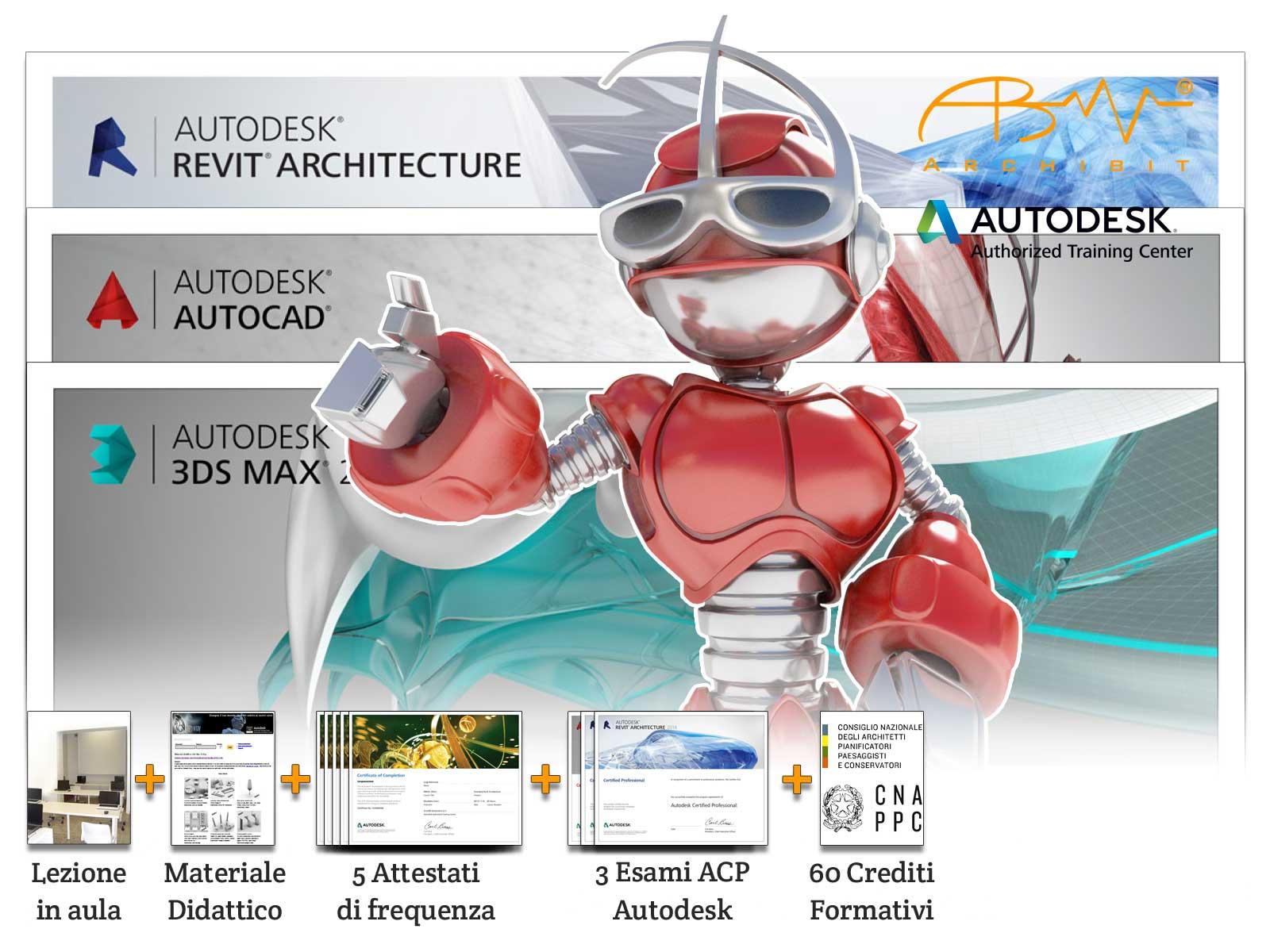 corso disegnatore cad qualifica professionale tecnico del disegno edile regione lazio certificazioni adobe autodesk professional cad revit photoshop archibit corsi roma