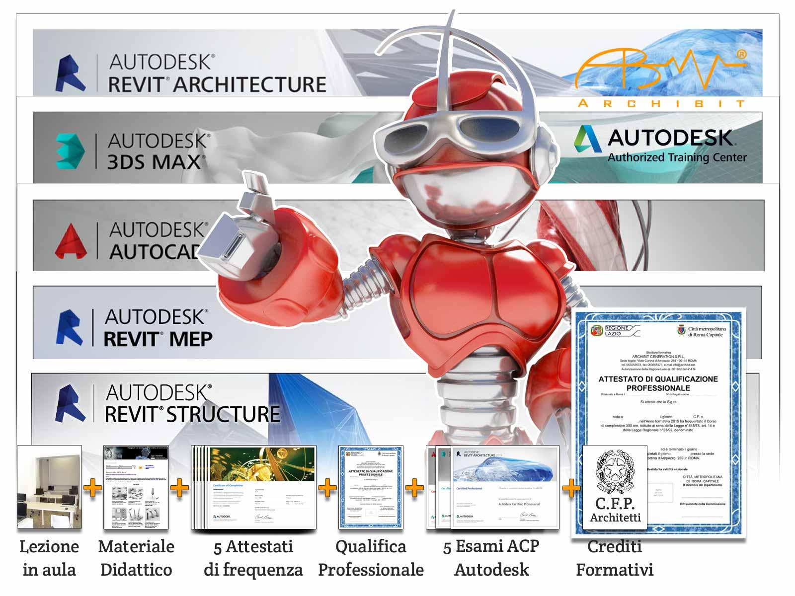 corso-tecnico-disegno-edile-master-archibit-autodesk-adobe-qualifica-professionale-regione-lazio-certificazioni-professional-bim-cad-revit-structure-mep-3ds-max--corsi-grafica-modellazione-3D-roma