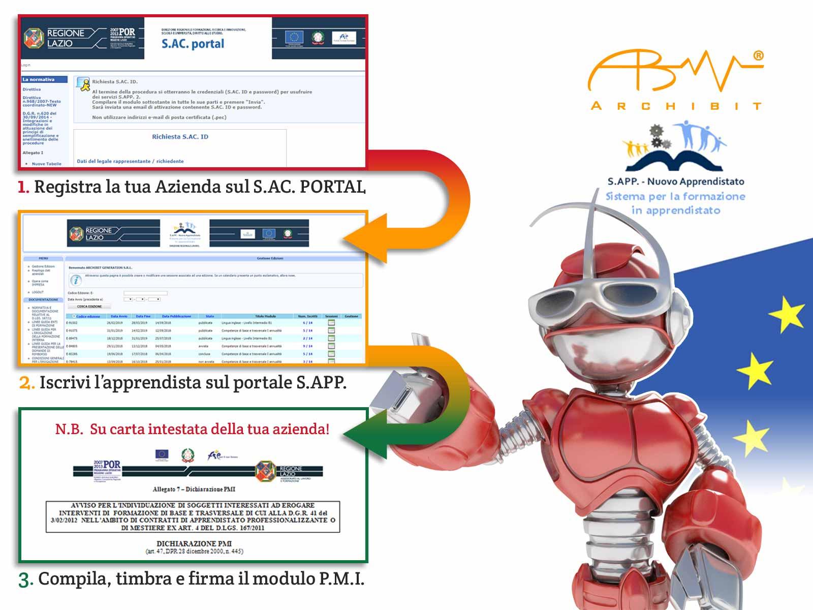 corsi-gratuiti-apprendistato-regione-lazio-sapp-archibit-centro-corsi-finanziati-apprendisti-roma